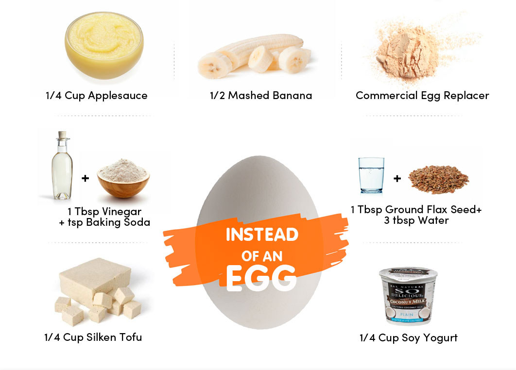 replace egg in cake