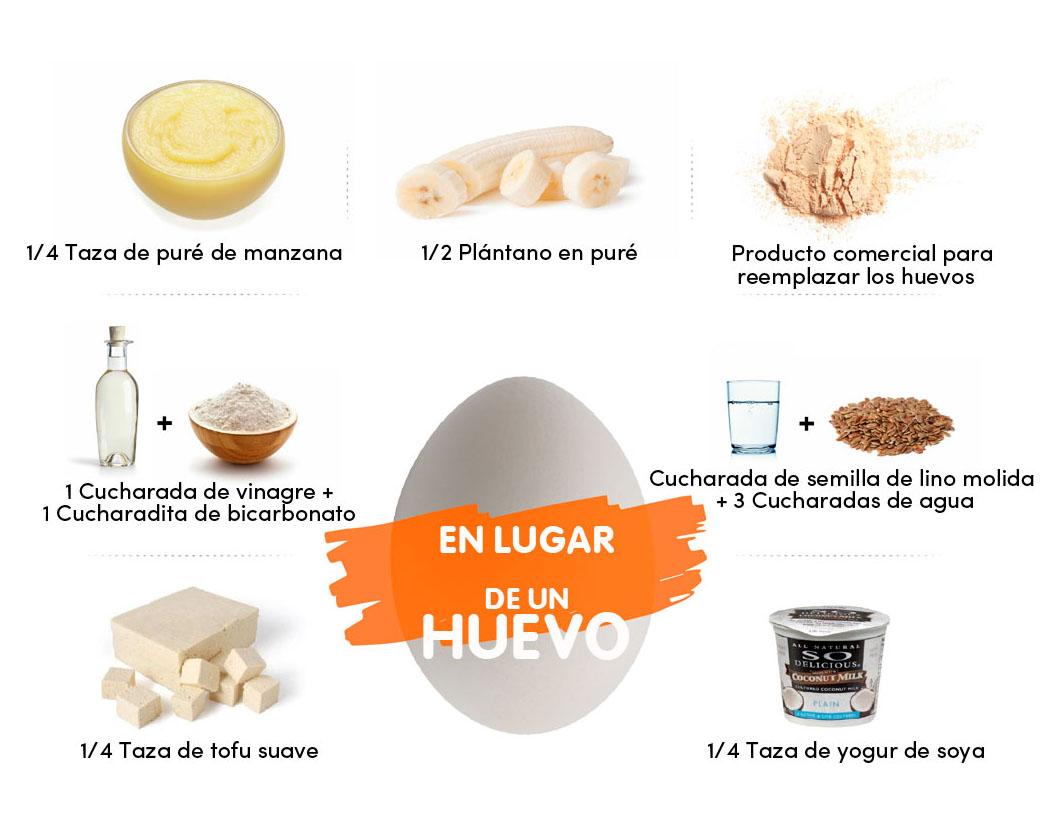 Vegan egg substitutes for baking.